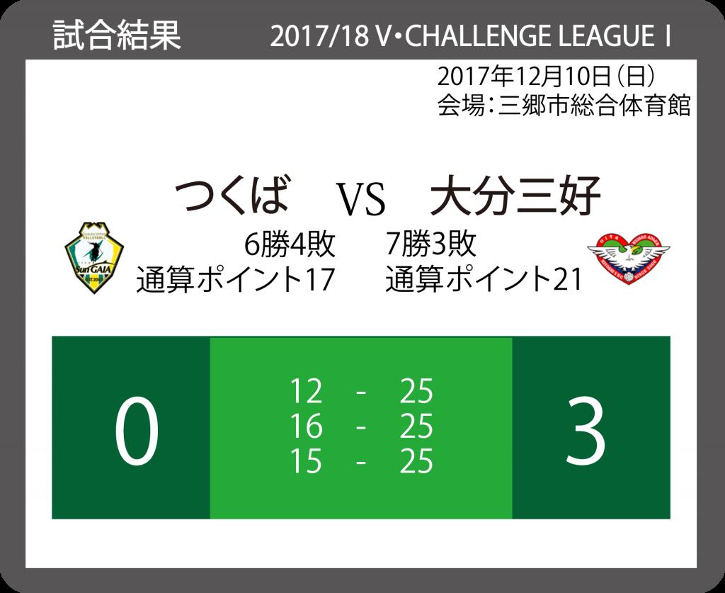 2017/18 V・チャレンジリーグⅠ 男子バレーボール 20171210_VS_大分三好