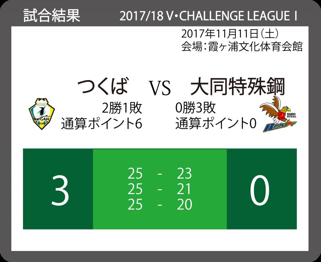 2017/18 V・チャレンジリーグⅠ 男子バレーボール 茨城大会 20171111_大同特殊鋼
