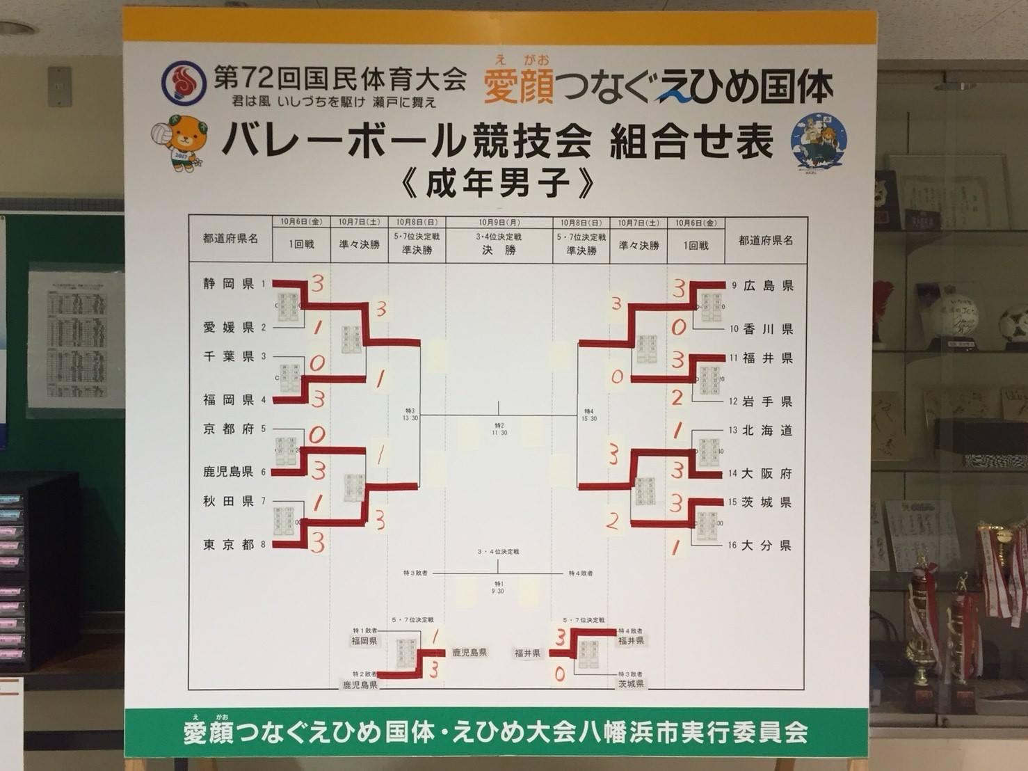 えひめ国体≪5・7位決定戦≫試合結果