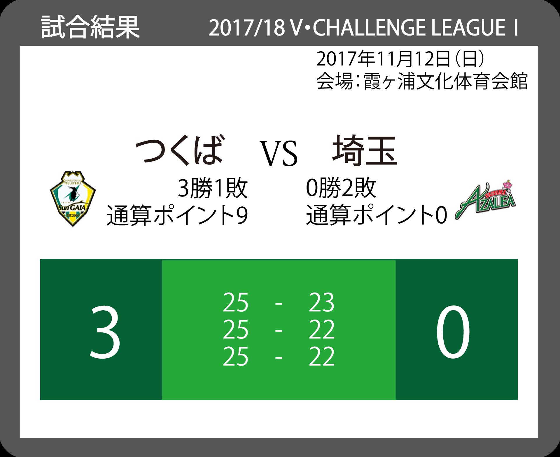 2017/18 V・チャレンジリーグⅠ 男子バレーボール 茨城大会 20171112_VS_埼玉アザレア