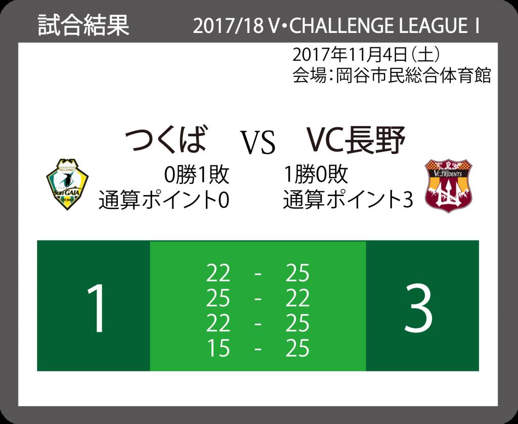 20171104_VS_VC長野