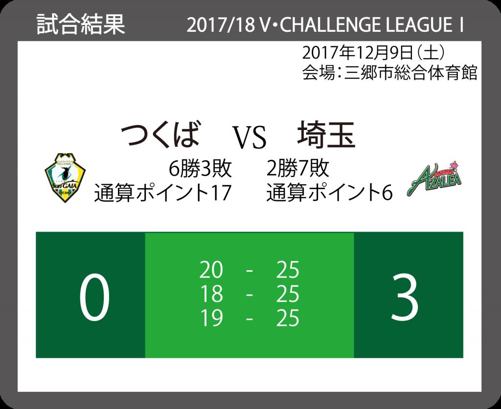 2017/18 V・チャレンジリーグⅠ 男子バレーボール 20171209_VS_埼玉アザレア