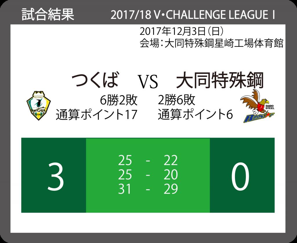 2017/18 V・チャレンジリーグⅠ 男子バレーボール 20171203_VS_大同特殊鋼