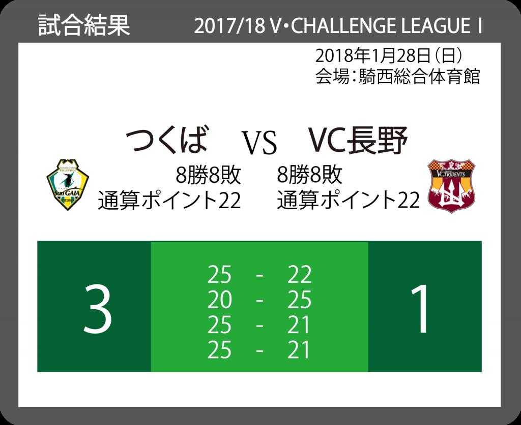 2017/18 V・チャレンジリーグⅠ 男子バレーボール 20180128_VS_VC長野
