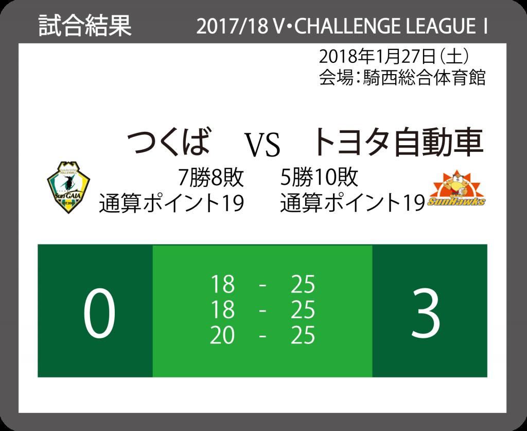 2017/18 V・チャレンジリーグⅠ 男子バレーボール 20180127_VS_トヨタ自動車