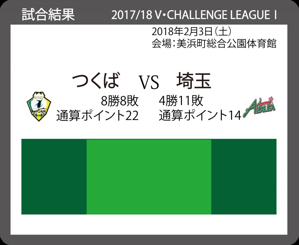 2017/18 V・チャレンジリーグⅠ 男子バレーボール 20180203_VS_埼玉