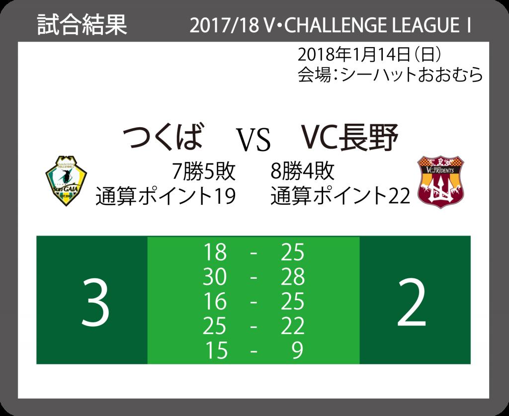 2017/18 V・チャレンジリーグⅠ 男子バレーボール 20180114_VS_VC長野