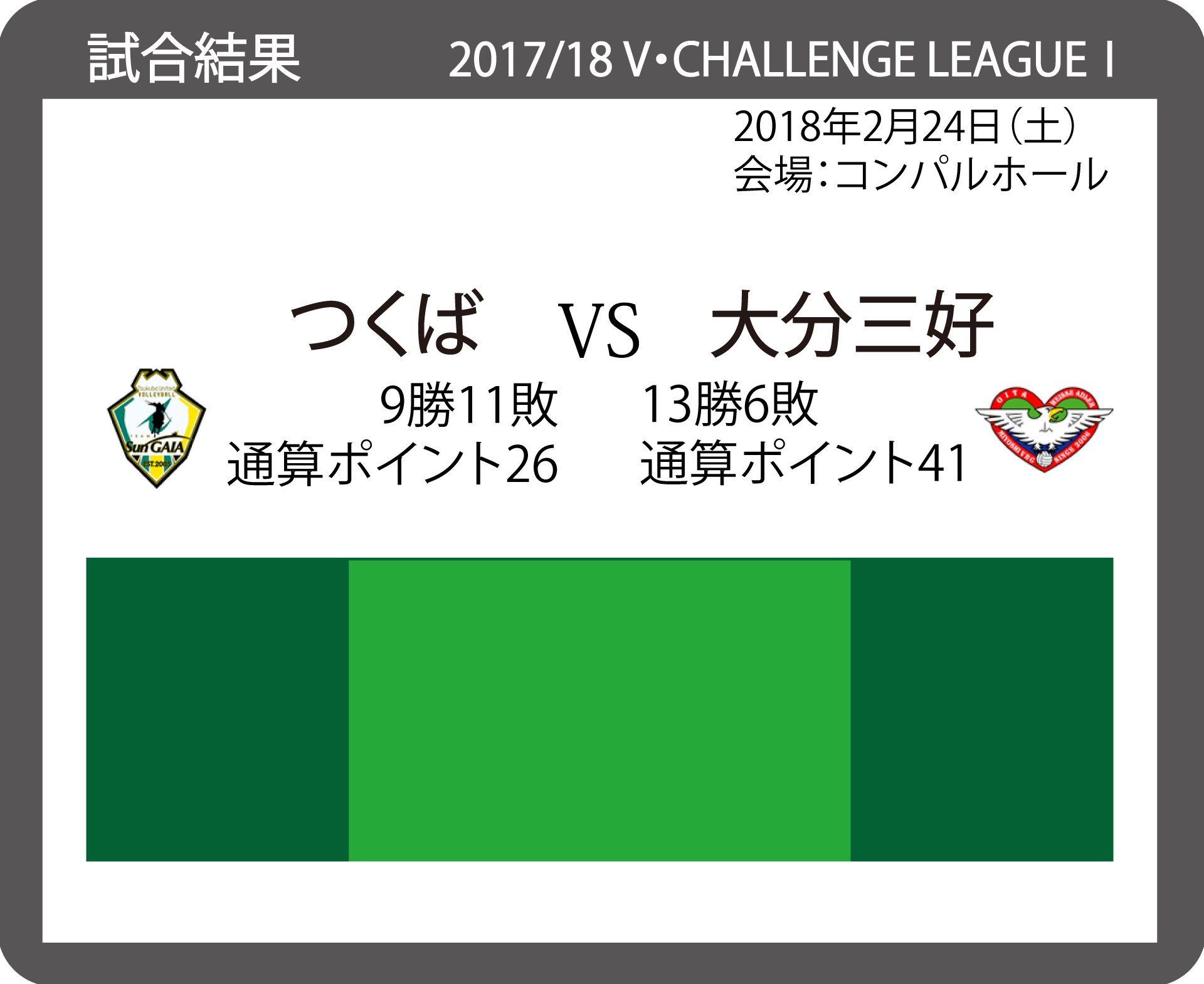 2017/18 V・チャレンジリーグⅠ 男子バレーボール 20180224_VS_大分三好
